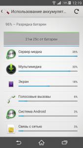 Рисунок 1 Быстро садиться заряд батареи на Андроид 4. Ошибка медиа сервераБыстро садиться заряд батареи на Андроид 4. Ошибка медиа сервера